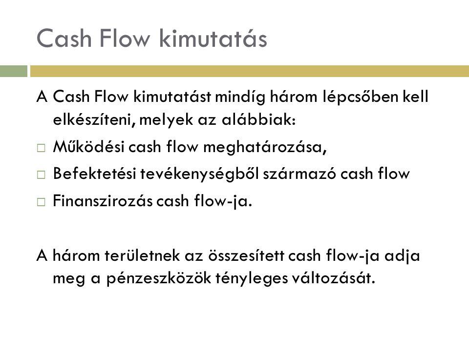 Cash Flow kimutatás A Cash Flow kimutatást mindíg három lépcsőben kell elkészíteni, melyek az alábbiak:  Működési cash flow meghatározása,  Befektet