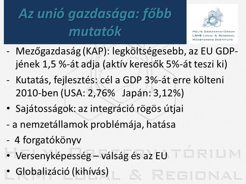 -Mezőgazdaság (KAP): legköltségesebb, az EU GDP- jének 1,5 %-át adja (aktív keresők 5%-át teszi ki) -Kutatás, fejlesztés: cél a GDP 3%-át erre költeni