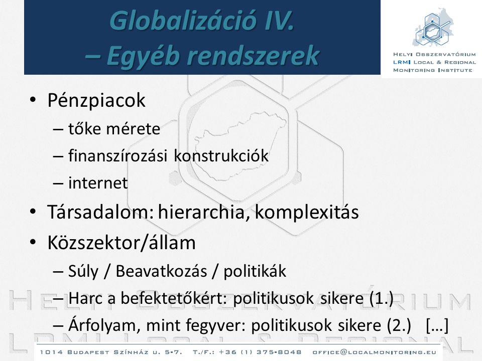 Globalizáció IV. – Egyéb rendszerek • Pénzpiacok – tőke mérete – finanszírozási konstrukciók – internet • Társadalom: hierarchia, komplexitás • Közsze