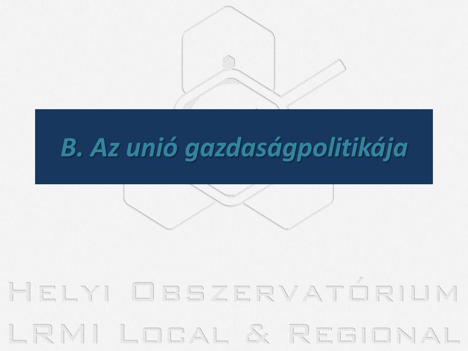 B. Az unió gazdaságpolitikája