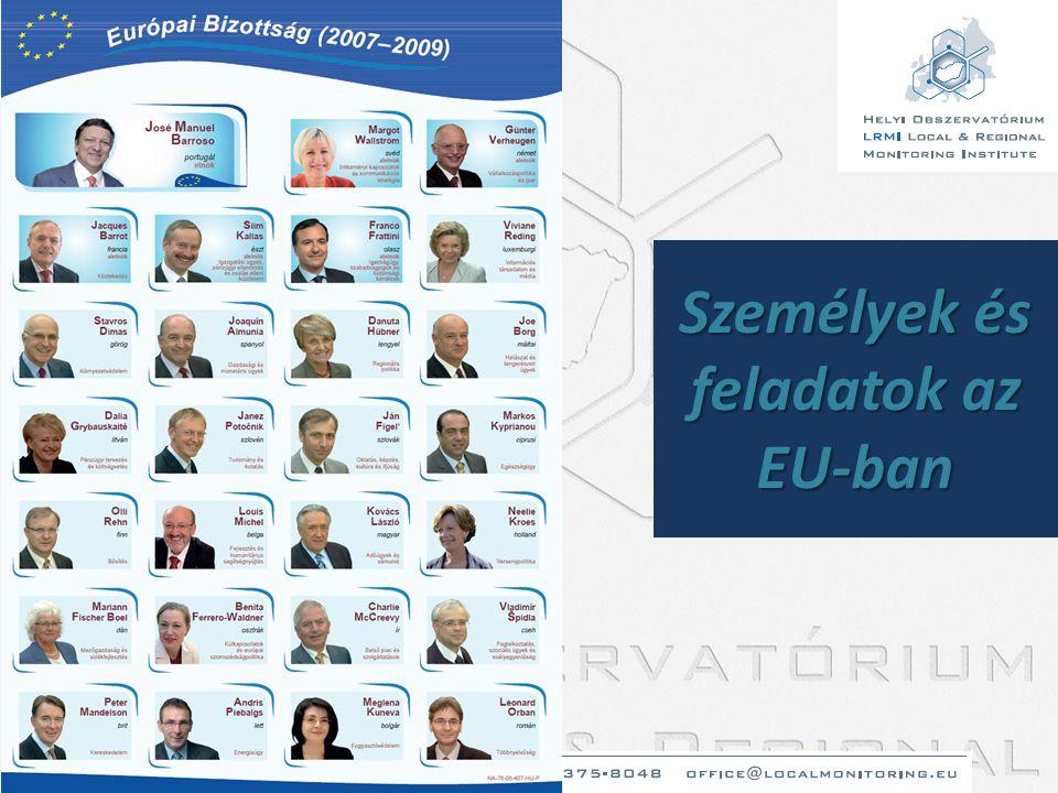 Személyek és feladatok az EU-ban