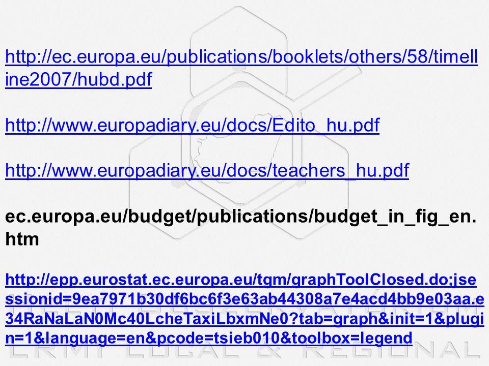 -Uniós jog átvétele -Az EU szervei képezik a magyar külpolitika fő színterét V.