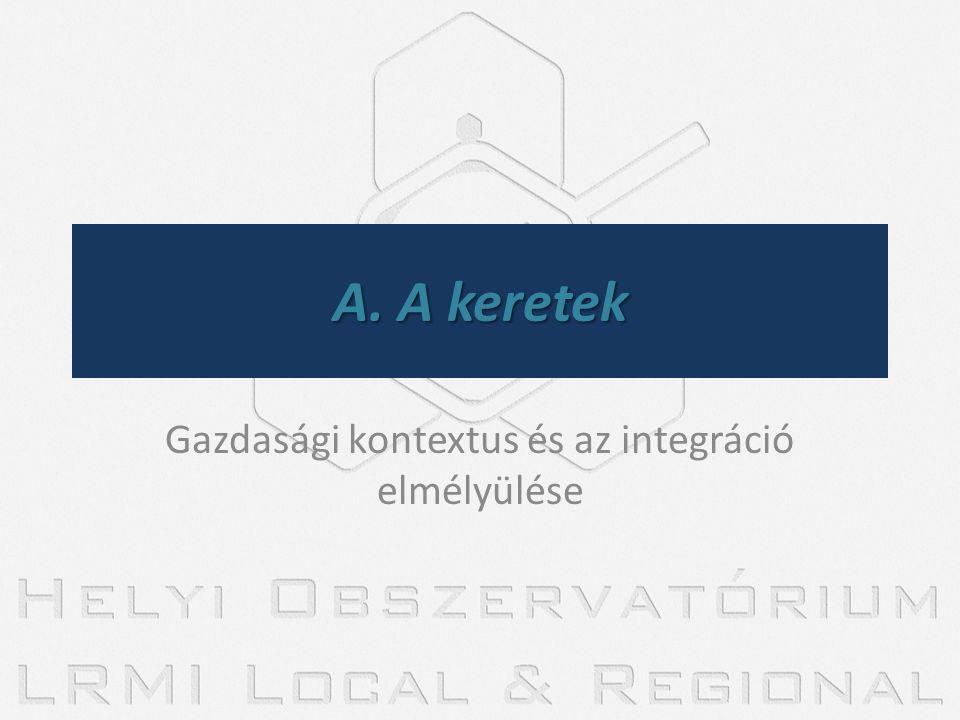 Közlekedési hálózatok