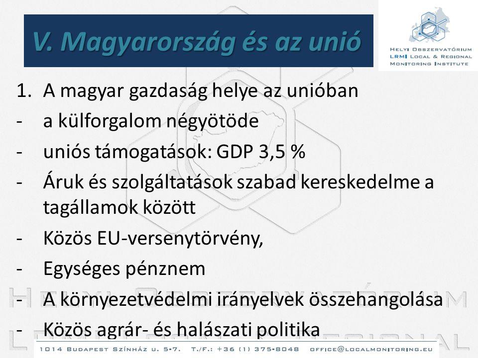 V. Magyarország és az unió 1.A magyar gazdaság helye az unióban -a külforgalom négyötöde -uniós támogatások: GDP 3,5 % -Áruk és szolgáltatások szabad