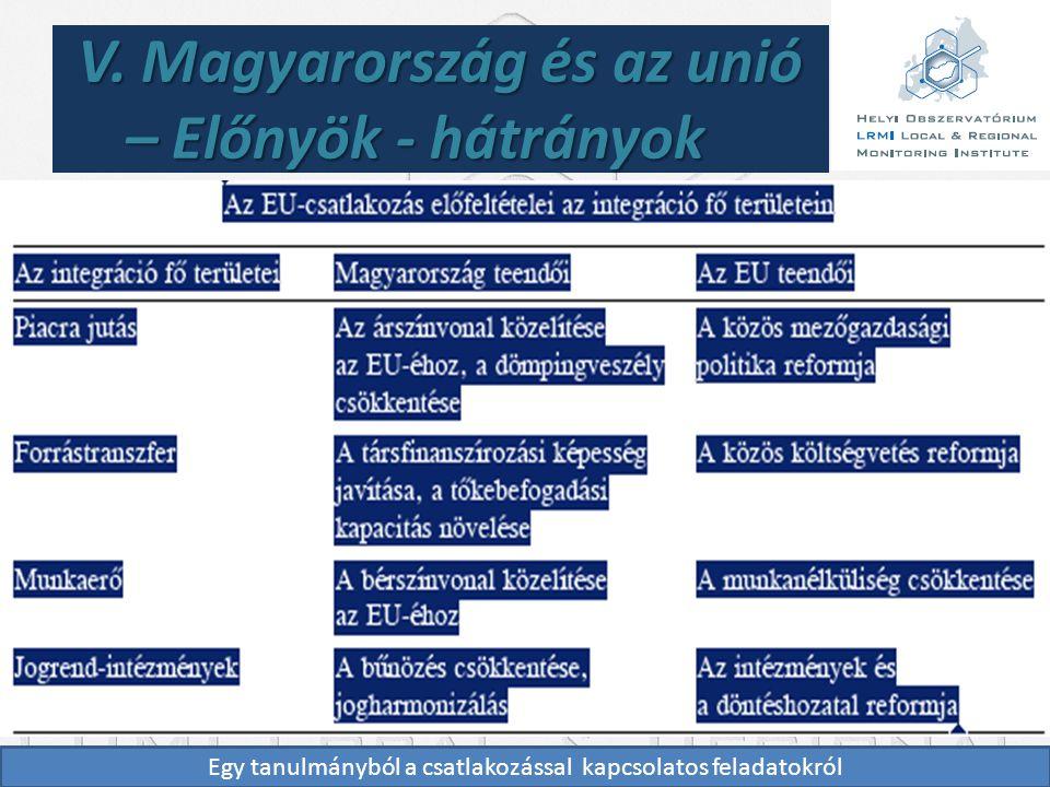 V. Magyarország és az unió – Előnyök - hátrányok Egy tanulmányból a csatlakozással kapcsolatos feladatokról