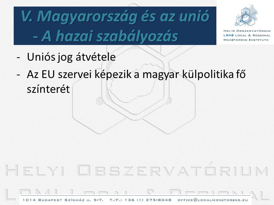 -Uniós jog átvétele -Az EU szervei képezik a magyar külpolitika fő színterét V. Magyarország és az unió - A hazai szabályozás