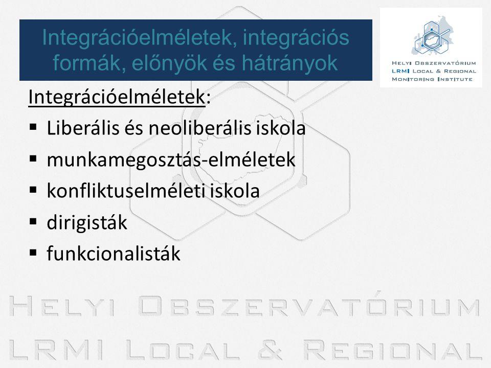 Integrációelméletek:  Liberális és neoliberális iskola  munkamegosztás-elméletek  konfliktuselméleti iskola  dirigisták  funkcionalisták Integrác