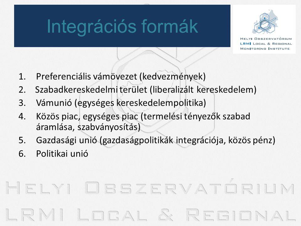 1.Preferenciális vámövezet (kedvezmények) 2. Szabadkereskedelmi terület (liberalizált kereskedelem) 3.Vámunió (egységes kereskedelempolitika) 4.Közös