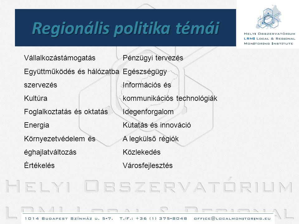 Regionális politika témái Vállalkozástámogatás Együttműködés és hálózatba szervezés Kultúra Foglalkoztatás és oktatás Energia Környezetvédelem és égha