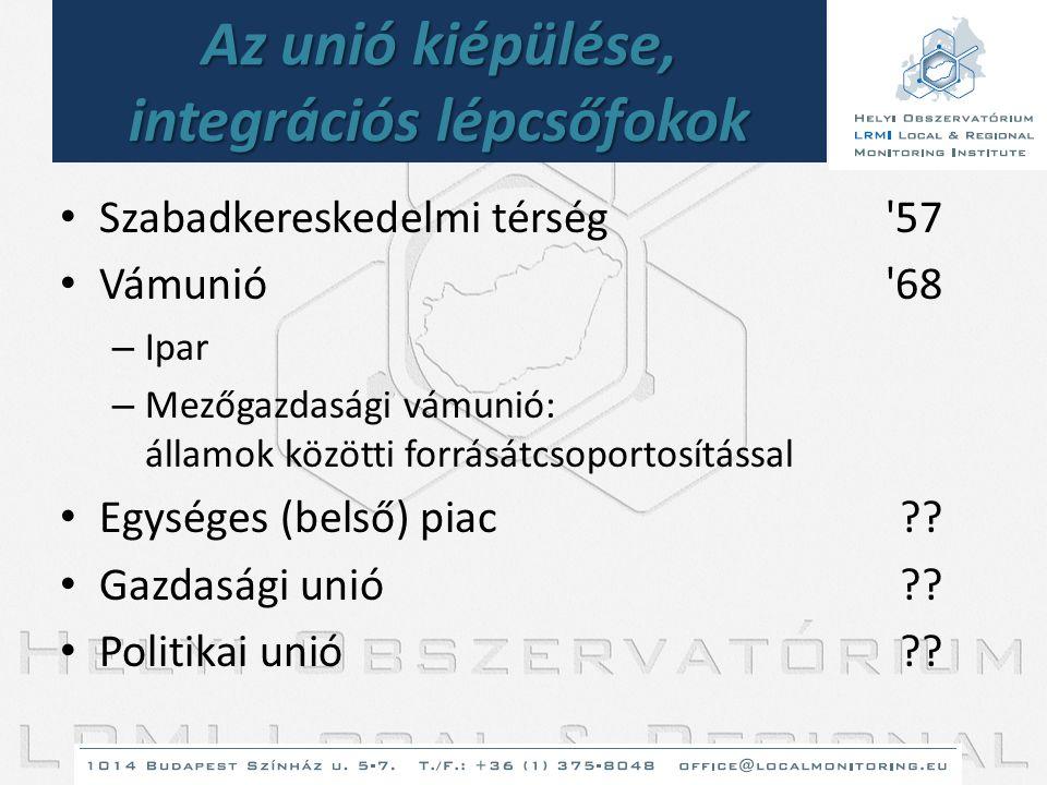 Az unió kiépülése, integrációs lépcsőfokok • Szabadkereskedelmi térség '57 • Vámunió '68 – Ipar – Mezőgazdasági vámunió: államok közötti forrásátcsopo