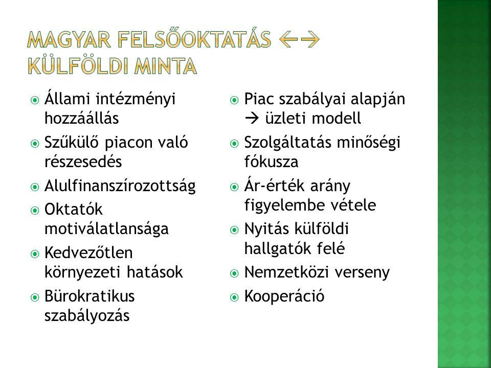  Új angol nyelvű kurzus indítása  Magyarországi előnyök megtartása  5 éves átfogó képzés  Szakmai elismertség  felkészült oktatók  Könnyebb bekerülési lehetőség  Külföldi pozitív példák behozatala  Gyakorlatorientáltabb képzés  Kooperáció  Több kutatási lehetőség  Korábbi specializáció  Átjárhatóság a szakirányok között