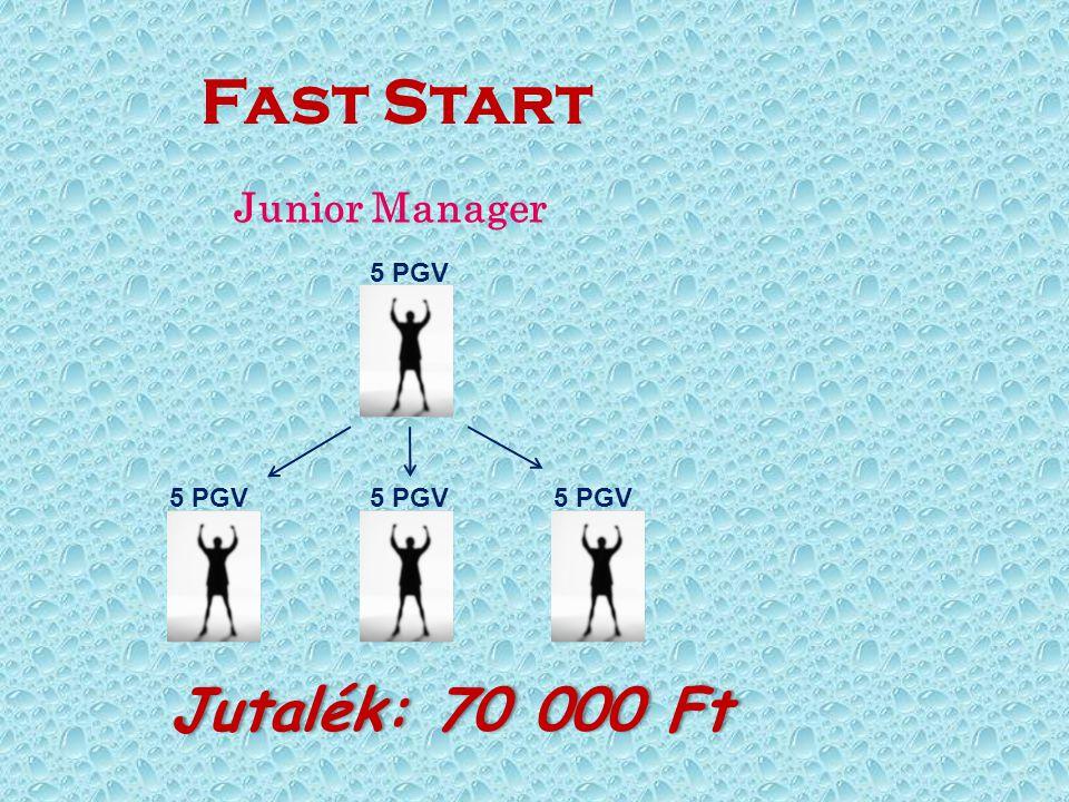 Fast Start Junior Manager 5 PGV Jutalék: 70 000 FtJutalék: 70 000 Ft