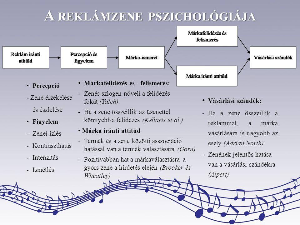 A REKLÁMZENE PSZICHOLÓGIÁJA • Percepció - Zene érzékelése és észlelése • Figyelem -Zenei ízlés -Kontraszthatás -Intenzitás -Ismétlés • Márkafelidézés és –felismerés: -Zenés szlogen növeli a felidézés fokát (Yalch) -Ha a zene összeillik az üzenettel könnyebb a felidézés (Kellaris et al.) • Márka iránti attitűd - Termék és a zene közötti asszociáció hatással van a termék választására (Gorn) - Pozitívabban hat a márkaválasztásra a gyors zene a hirdetés elején (Brooker és Wheatley) • Vásárlási szándék: - Ha a zene összeillik a reklámmal, a márka vásárlására is nagyobb az esély (Adrian North) -Zenének jelentős hatása van a vásárlási szándékra (Alpert)