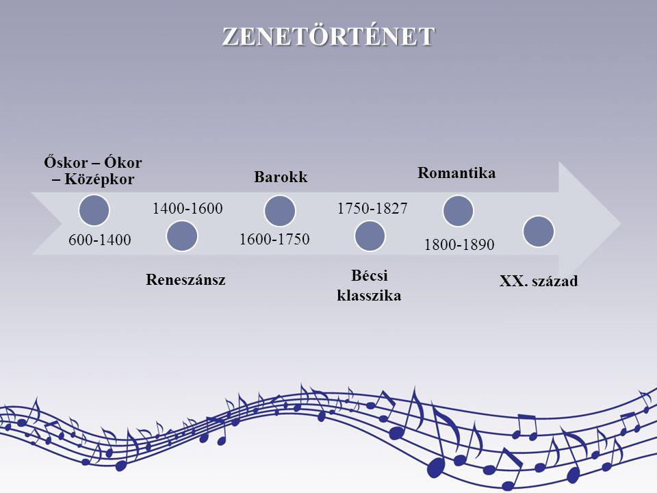 ZENETÖRTÉNET Őskor – Ókor – Középkor Reneszánsz Barokk Bécsi klasszika Romantika XX. század 600-1400 1400-1600 1600-1750 1750-1827 1800-1890