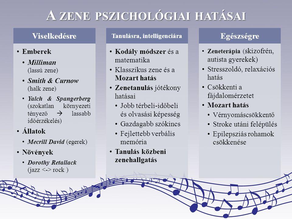 A ZENE PSZICHOLÓGIAI HATÁSAI Viselkedésre •Emberek •Milliman (lassú zene) •Smith & Curnow (halk zene) •Yalch & Spangerberg (szokatlan környezeti ténye