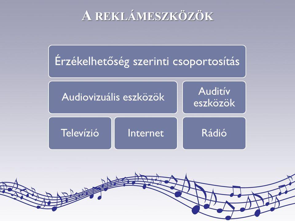 A REKLÁMESZKÖZÖK Érzékelhetőség szerinti csoportosítás Audiovizuális eszközökTelevízióInternet Auditív eszközök Rádió