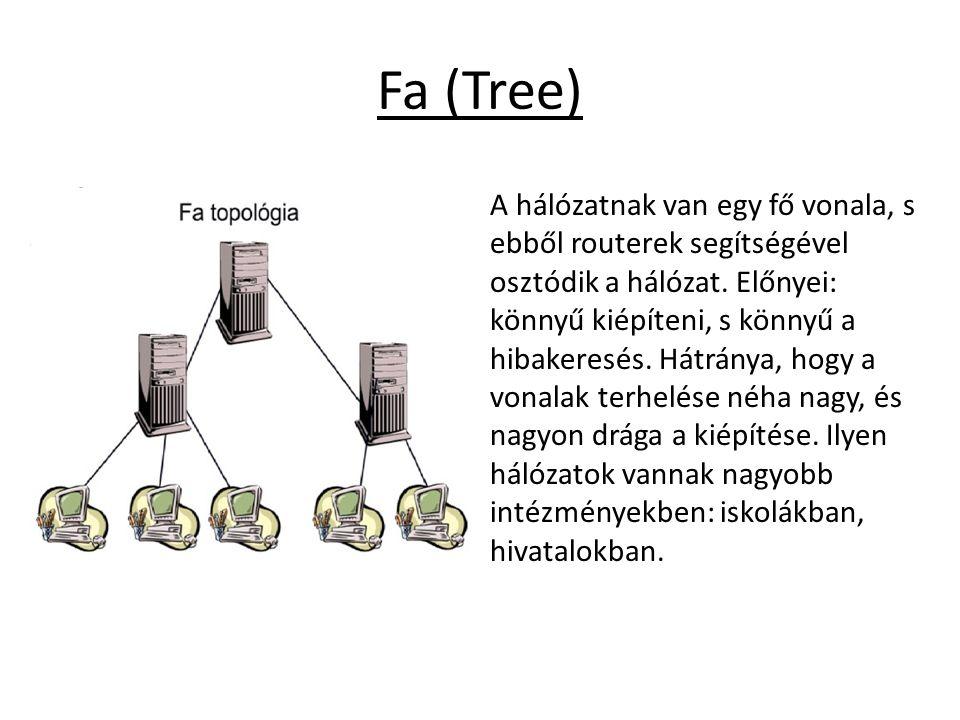 Fa (Tree) A hálózatnak van egy fő vonala, s ebből routerek segítségével osztódik a hálózat. Előnyei: könnyű kiépíteni, s könnyű a hibakeresés. Hátrány