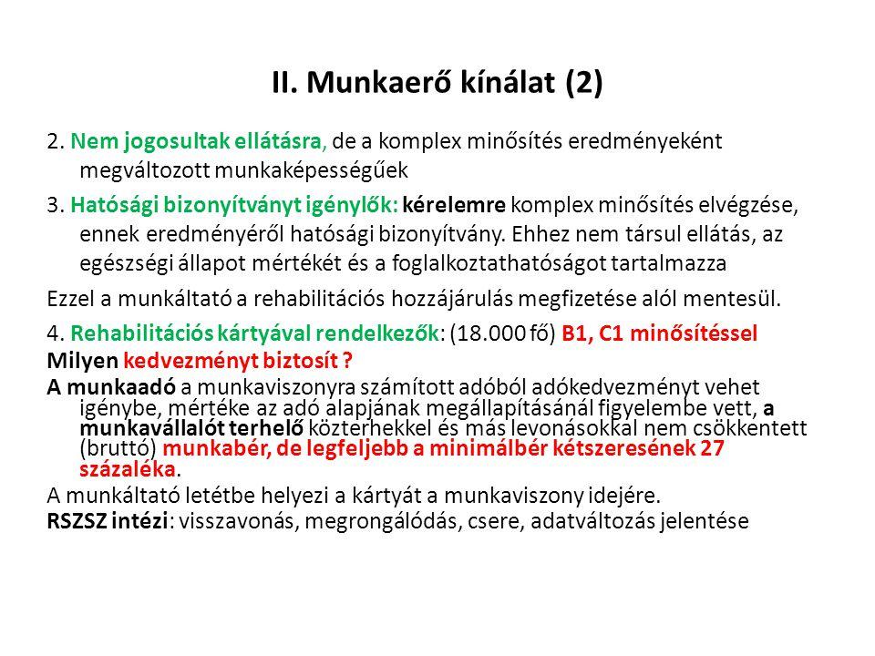 II. Munkaerő kínálat (2) 2. Nem jogosultak ellátásra, de a komplex minősítés eredményeként megváltozott munkaképességűek 3. Hatósági bizonyítványt igé