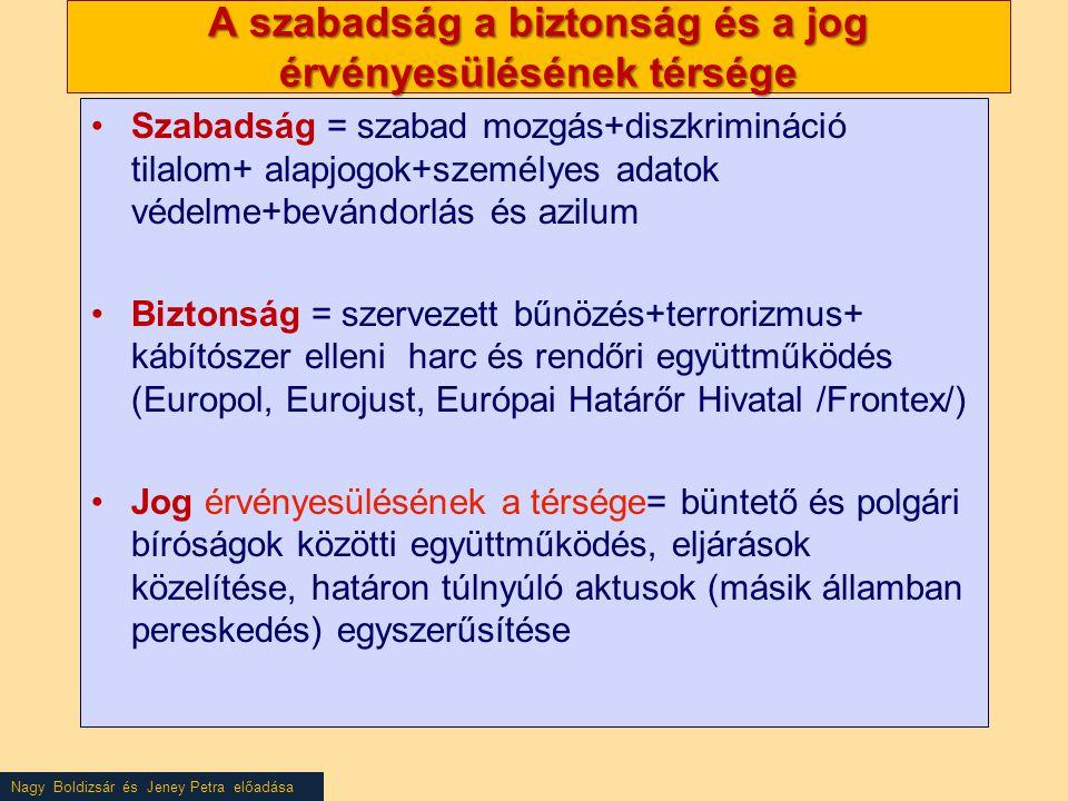 Nagy Boldizsár és Jeney Petra előadása A szabadság a biztonság és a jog érvényesülésének térsége •Szabadság = szabad mozgás+diszkrimináció tilalom+ alapjogok+személyes adatok védelme+bevándorlás és azilum •Biztonság = szervezett bűnözés+terrorizmus+ kábítószer elleni harc és rendőri együttműködés (Europol, Eurojust, Európai Határőr Hivatal /Frontex/) •Jog érvényesülésének a térsége= büntető és polgári bíróságok közötti együttműködés, eljárások közelítése, határon túlnyúló aktusok (másik államban pereskedés) egyszerűsítése