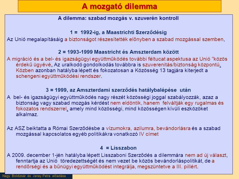 Nagy Boldizsár és Jeney Petra előadása A mozgató dilemma A dilemma: szabad mozgás v. szuverén kontroll 1 = 1992-ig, a Maastrichti Szerződésig Az Unió