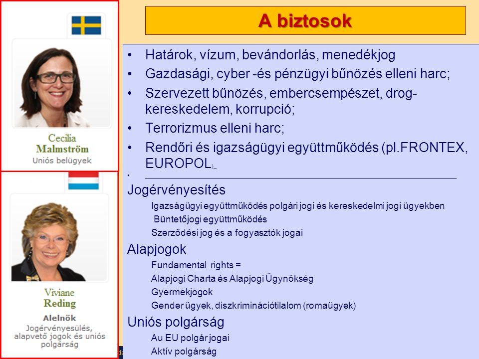 Nagy Boldizsár és Jeney Petra előadása A biztosok •Határok, vízum, bevándorlás, menedékjog •Gazdasági, cyber -és pénzügyi bűnözés elleni harc; •Szervezett bűnözés, embercsempészet, drog- kereskedelem, korrupció; •Terrorizmus elleni harc; •Rendőri és igazságügyi együttműködés (pl.FRONTEX, EUROPOL )_ •________________________________________________________________________________________________________ Jogérvényesítés Igazságügyi együttműködés polgári jogi és kereskedelmi jogi ügyekben Büntetőjogi együttműködés Szerződési jog és a fogyasztók jogai Alapjogok Fundamental rights = Alapjogi Charta és Alapjogi Ügynökség Gyermekjogok Gender ügyek, diszkriminációtilalom (romaügyek) Uniós polgárság Au EU polgár jogai Aktív polgárság