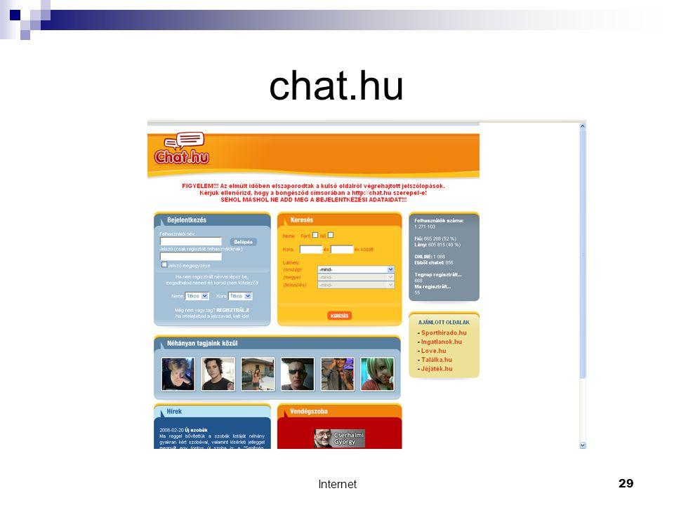 Internet29 chat.hu