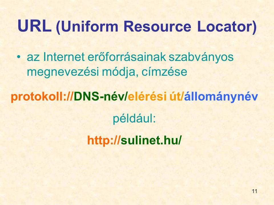 11 URL (Uniform Resource Locator) •az Internet erőforrásainak szabványos megnevezési módja, címzése protokoll://DNS-név/elérési út/állománynév például: http://sulinet.hu/