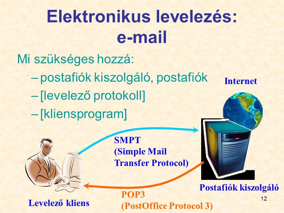 12 Elektronikus levelezés: e-mail Mi szükséges hozzá: –postafiók kiszolgáló, postafiók –[levelező protokoll] –[kliensprogram] Levelező kliens Postafiók kiszolgáló Internet SMPT (Simple Mail Transfer Protocol) POP3 (PostOffice Protocol 3)
