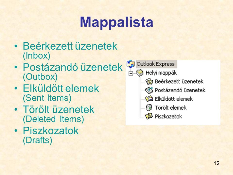 15 Mappalista •Beérkezett üzenetek (Inbox) •Postázandó üzenetek (Outbox) •Elküldött elemek (Sent Items) •Törölt üzenetek (Deleted Items) •Piszkozatok (Drafts)