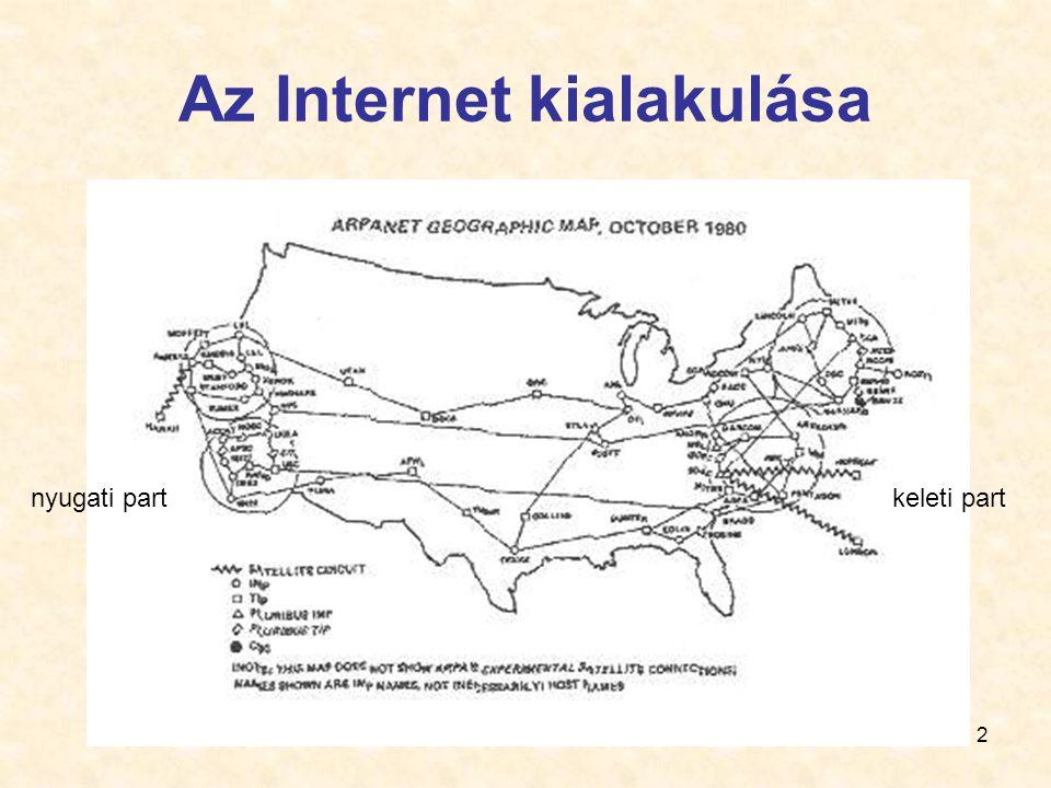 2 Az Internet kialakulása keleti partnyugati part