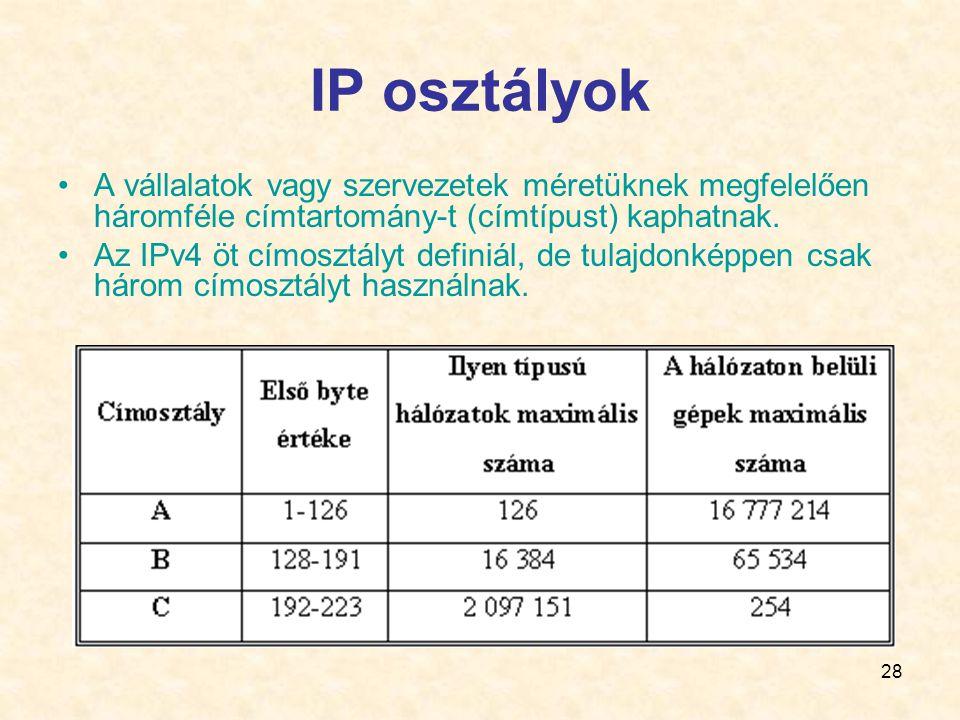 28 IP osztályok •A vállalatok vagy szervezetek méretüknek megfelelően háromféle címtartomány-t (címtípust) kaphatnak. •Az IPv4 öt címosztályt definiál