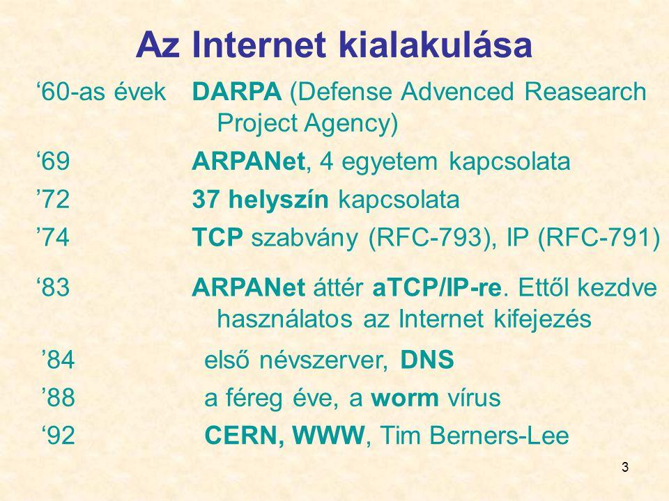 3 Az Internet kialakulása '60-as évekDARPA (Defense Advenced Reasearch Project Agency) '69ARPANet, 4 egyetem kapcsolata '7237 helyszín kapcsolata '74TCP szabvány (RFC-793), IP (RFC-791) '83ARPANet áttér aTCP/IP-re.