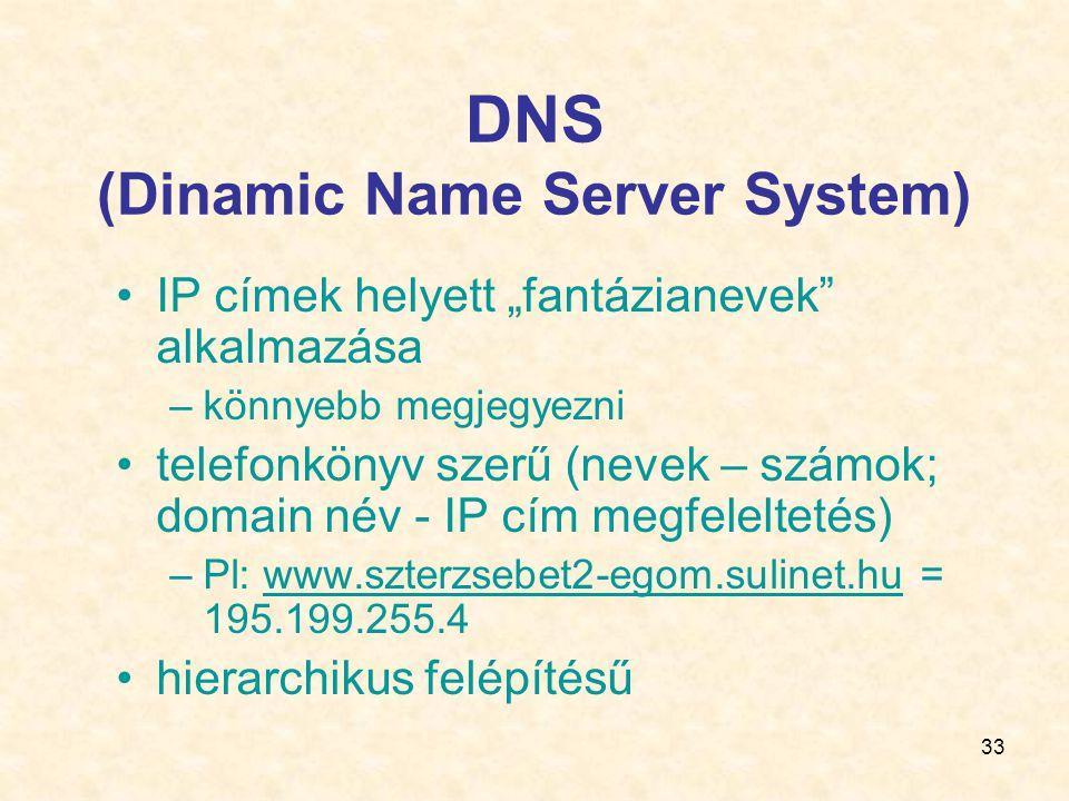 """33 DNS (Dinamic Name Server System) •IP címek helyett """"fantázianevek alkalmazása –könnyebb megjegyezni •telefonkönyv szerű (nevek – számok; domain név - IP cím megfeleltetés) –Pl: www.szterzsebet2-egom.sulinet.hu = 195.199.255.4www.szterzsebet2-egom.sulinet.hu •hierarchikus felépítésű"""