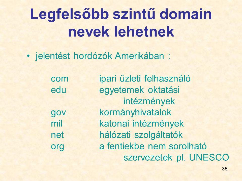 35 Legfelsőbb szintű domain nevek lehetnek •jelentést hordózók Amerikában : com ipari üzleti felhasználó eduegyetemek oktatási intézmények govkormányh