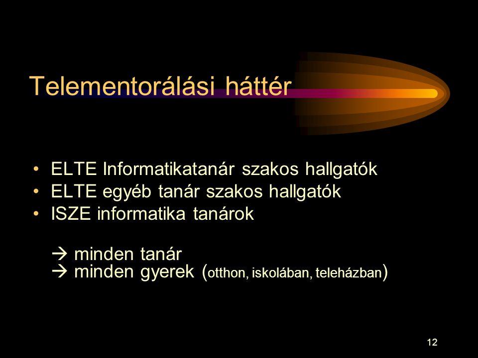 12 Telementorálási háttér •ELTE Informatikatanár szakos hallgatók •ELTE egyéb tanár szakos hallgatók •ISZE informatika tanárok  minden tanár  minden