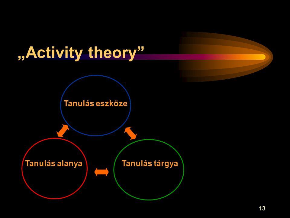"""13 """"Activity theory"""" Tanulás eszköze Tanulás alanyaTanulás tárgya"""