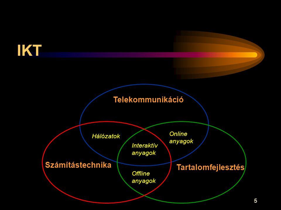 5 IKT Telekommunikáció Számítástechnika Tartalomfejlesztés Online anyagok Offline anyagok Hálózatok Interaktív anyagok