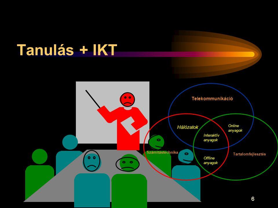 6 Tanulás Telekommunikáció Számítástechnika Tartalomfejlesztés Online anyagok Offline anyagok Hálózatok Interaktív anyagok + IKT