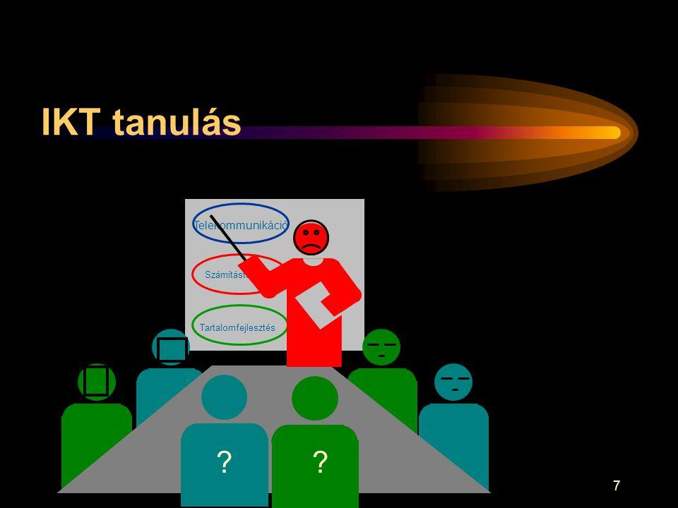 8 Számítógép szerepe a tanulásban Bloom Tanulás •tudás •Megértés •analízis •szintézis •alkalmazás •értékelés Thomas&Boysen + számítógép •tapasztalatszerzés •informálás •megerősítés •integrálás •alkalmazás Sadera&Hargrave + tanári prekoncepció •konstruktivista •behaviorista •konstruktivista