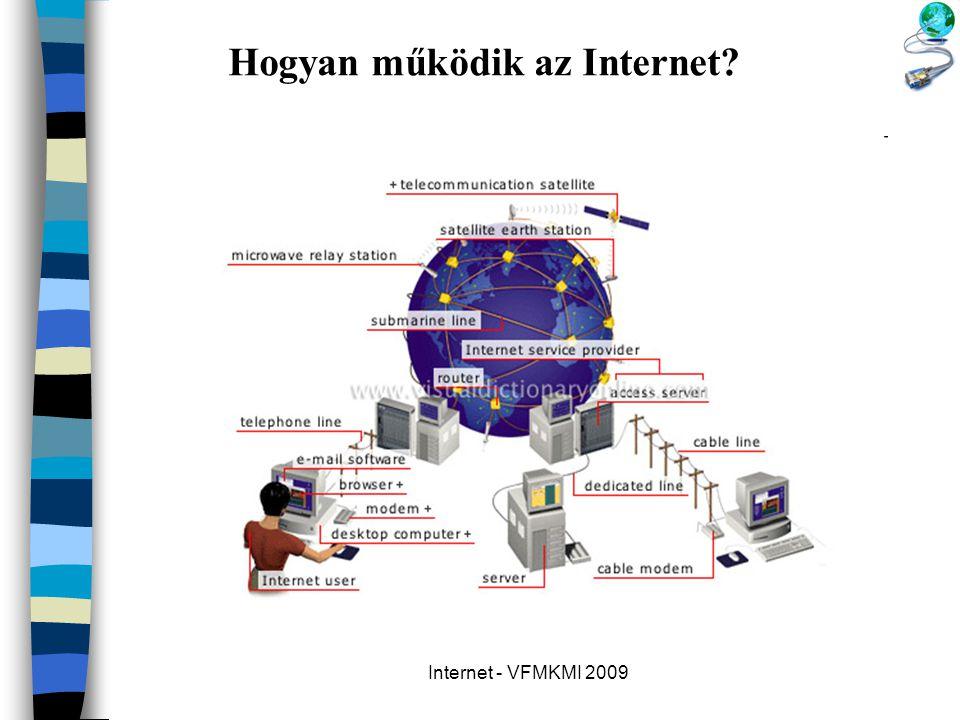 Internet - VFMKMI 2009 Hogyan működik az Internet?