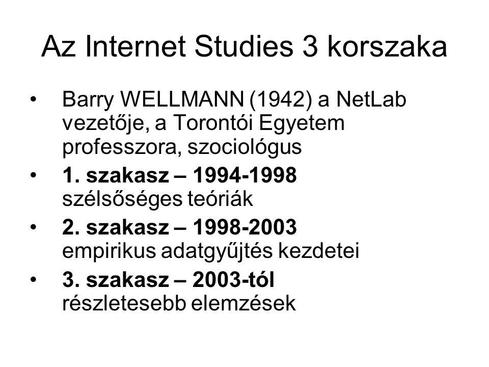 Az Internet Studies 3 korszaka •Barry WELLMANN (1942) a NetLab vezetője, a Torontói Egyetem professzora, szociológus •1. szakasz – 1994-1998 szélsőség