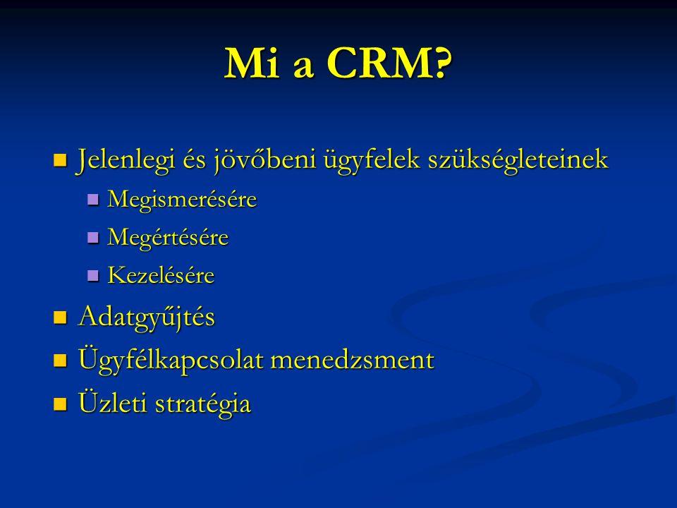 Mi a CRM?  Jelenlegi és jövőbeni ügyfelek szükségleteinek  Megismerésére  Megértésére  Kezelésére  Adatgyűjtés  Ügyfélkapcsolat menedzsment  Üz