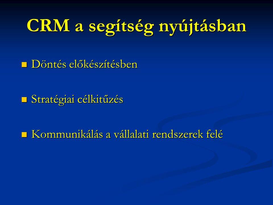 CRM a segítség nyújtásban  Döntés előkészítésben  Stratégiai célkitűzés  Kommunikálás a vállalati rendszerek felé