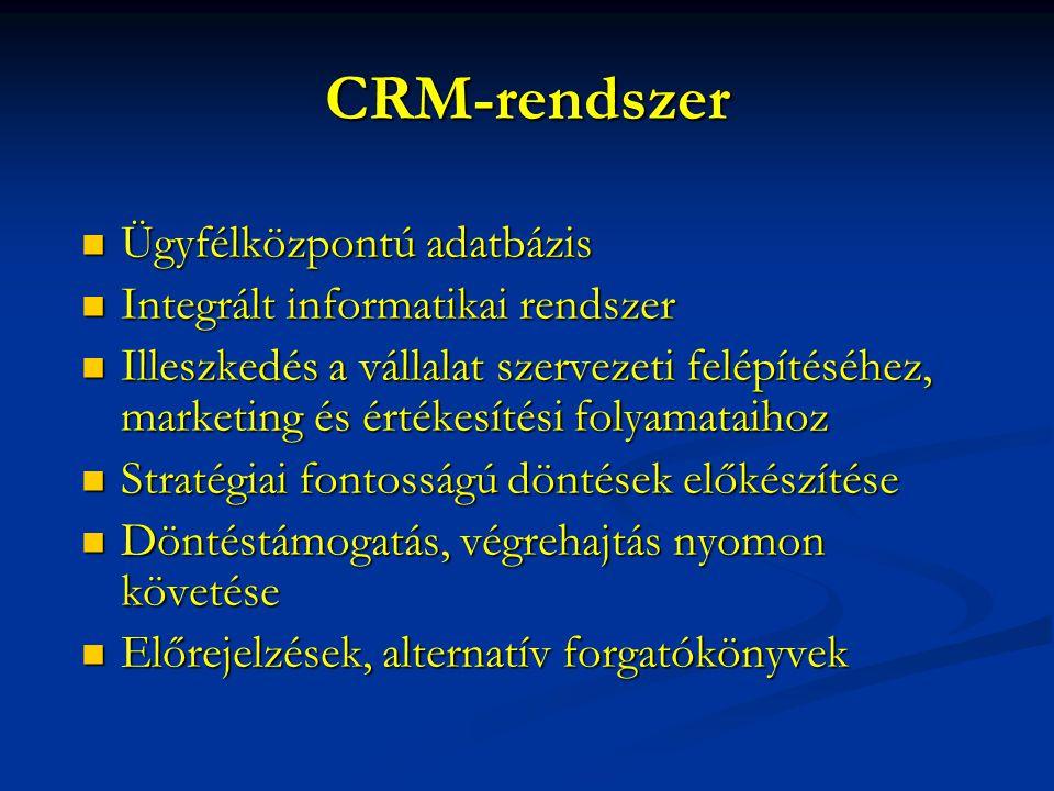 CRM-rendszer  Ügyfélközpontú adatbázis  Integrált informatikai rendszer  Illeszkedés a vállalat szervezeti felépítéséhez, marketing és értékesítési folyamataihoz  Stratégiai fontosságú döntések előkészítése  Döntéstámogatás, végrehajtás nyomon követése  Előrejelzések, alternatív forgatókönyvek