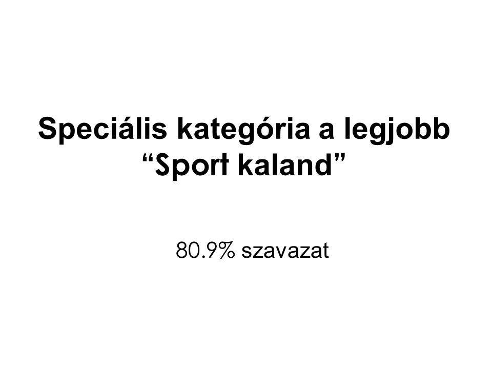 Speciális kategória a legjobb Sport kaland 80.9% szavazat