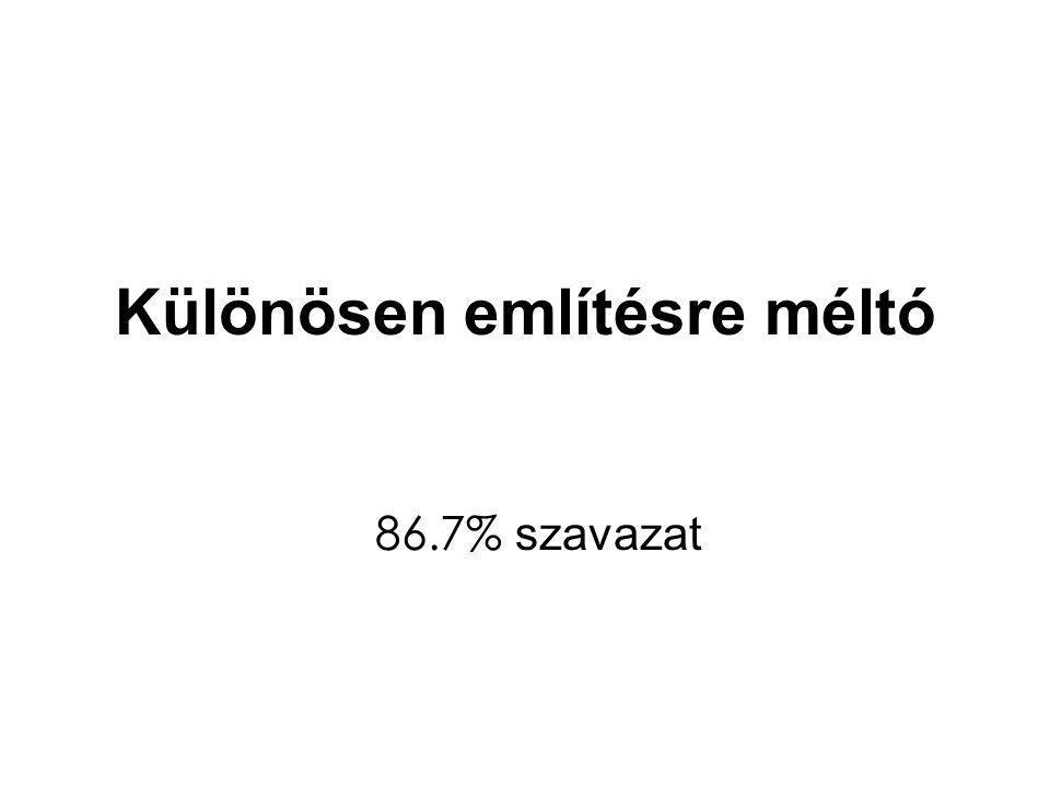 Különösen említésre méltó 86.7% szavazat