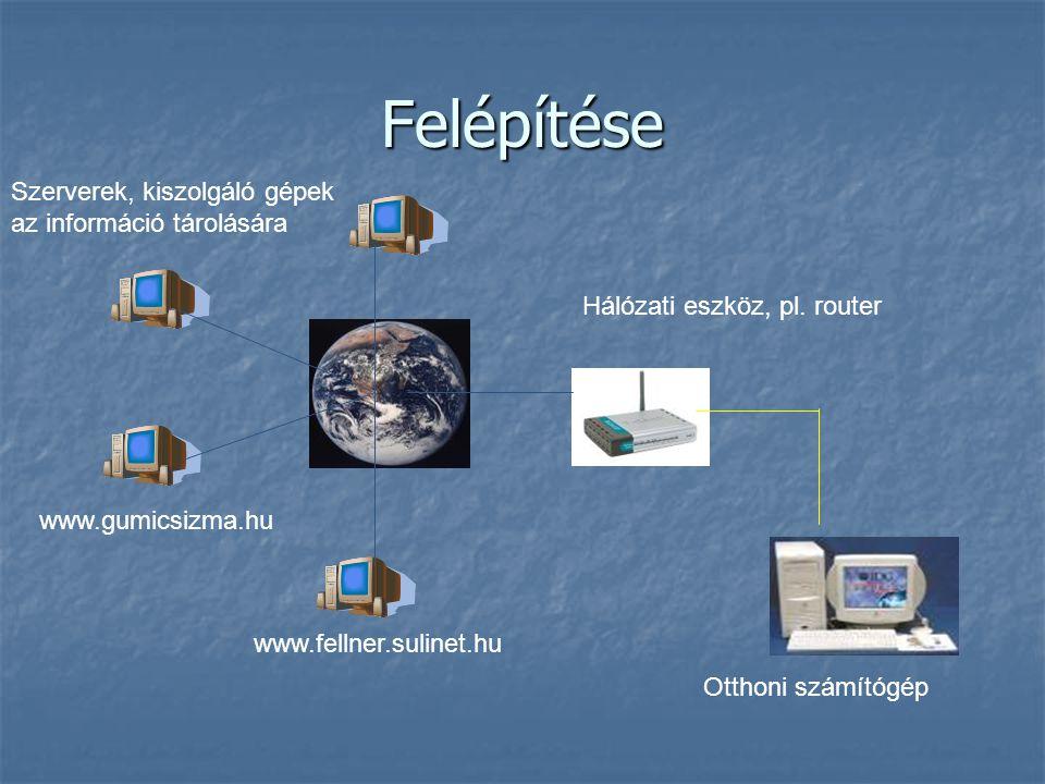 """Részei  WEB (híreket, ismereteket, képeket, stb… tartalmazó oldalak megjelenítésére alkalmas )  Elektronikus levelezés (levelek küldésére, fogadására alkalmas)  FTP (adatállományok le és feltöltésére alkalmas)  CHAT (valósidejű """"csevegés )  Netphone ( telefonálás )  Stb…."""