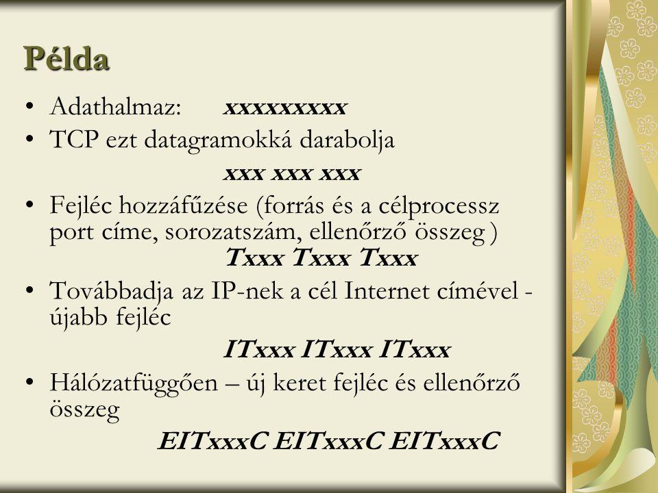 Példa •Adathalmaz: xxxxxxxxx •TCP ezt datagramokká darabolja xxx xxx xxx •Fejléc hozzáfűzése (forrás és a célprocessz port címe, sorozatszám, ellenőrző összeg ) Txxx Txxx Txxx •Továbbadja az IP-nek a cél Internet címével - újabb fejléc ITxxx ITxxx ITxxx •Hálózatfüggően – új keret fejléc és ellenőrző összeg EITxxxC EITxxxC EITxxxC