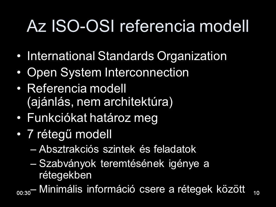 00:329 Architektúra alapfogalmai •Társelem –A különböző gépeken egymásnak megfelelő rétegben lévő funkcionális elemek •Virtuális kommunikáció –Társele