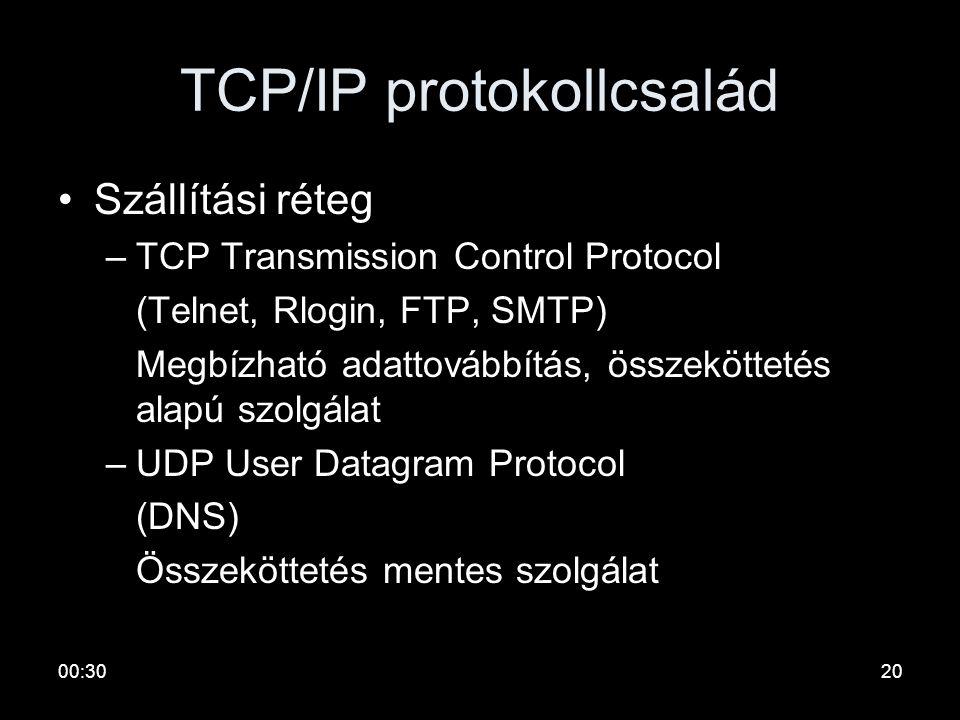 00:3219 TCP/IP protokollcsalád